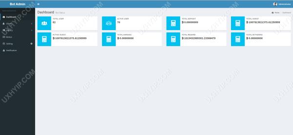 UXHYIP-Telegram-Investment-Bot-Screenshot-Admin-Panel