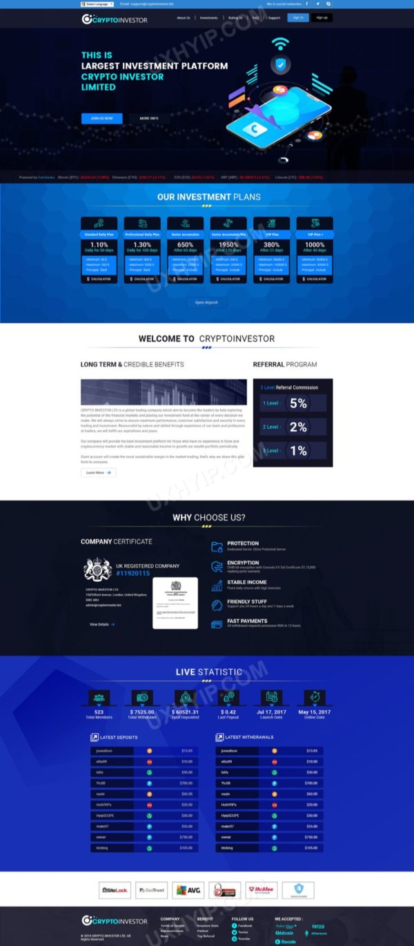 HYIP Template - Investment Business Template CryptoInvestor ID 115