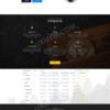HYIP Template - Investment Business Template Avalanche ID 116