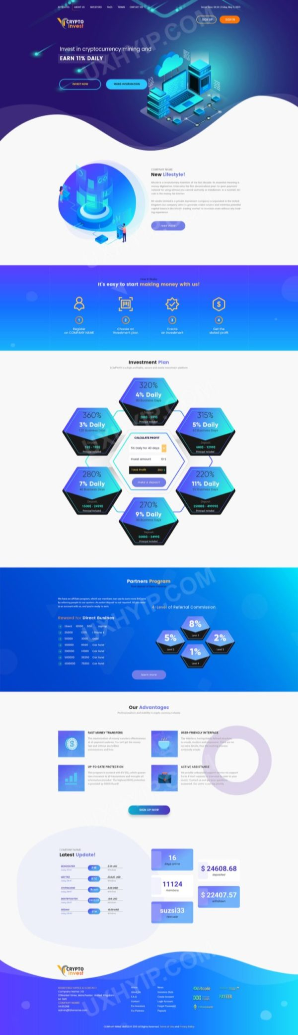HYIP Template - Investment Business Template CryptoInvest ID 144