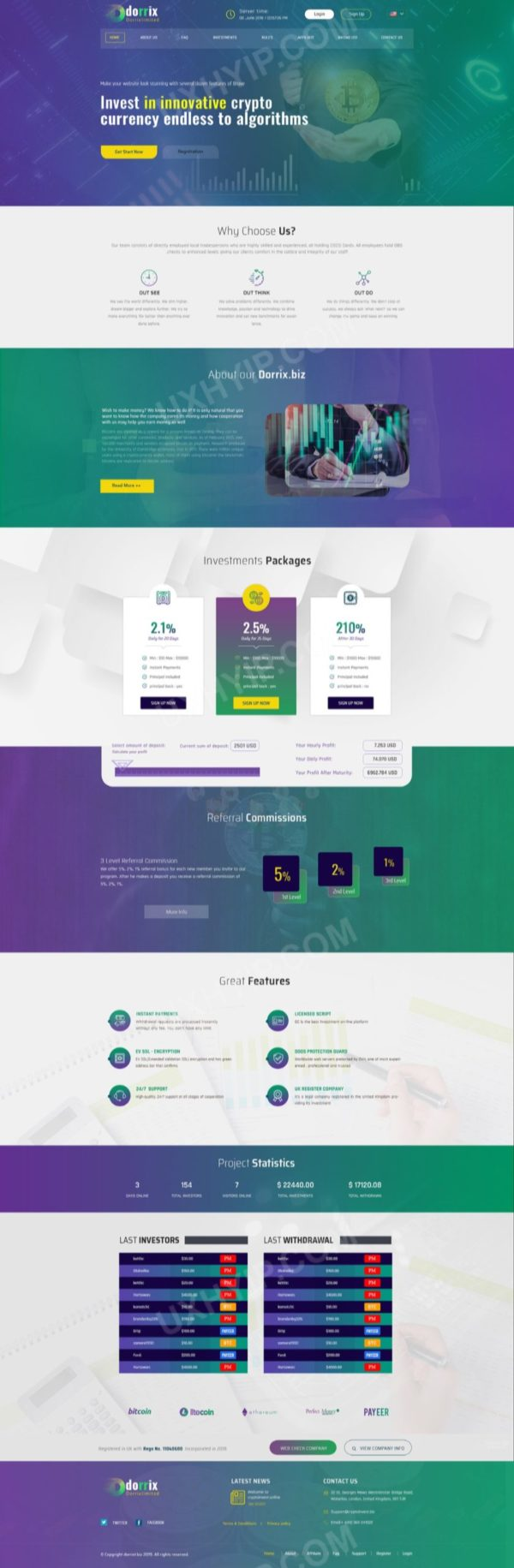 HYIP Template - Investment Business Template Dorrix ID 145